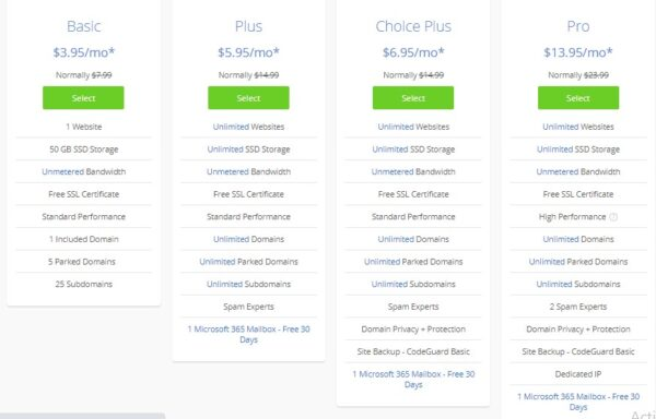 Best website hosting sites